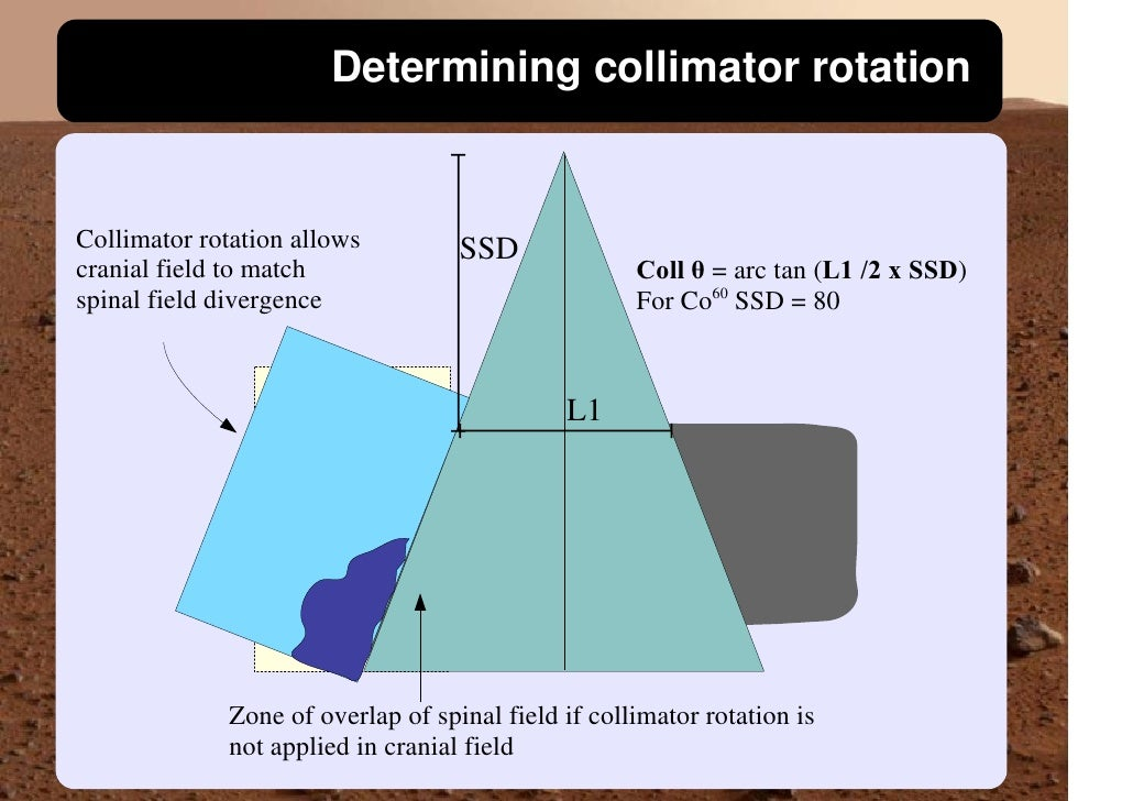Determining collimator rotation   Collimator rotation allows         SSD                                                  ...