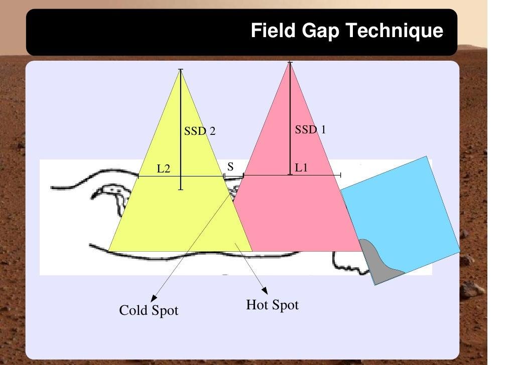 air gap technique cervical spine