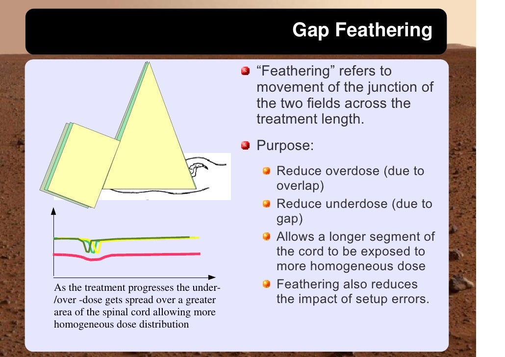 """Gap Feathering                                           """"Feathering"""" refers to                                          m..."""