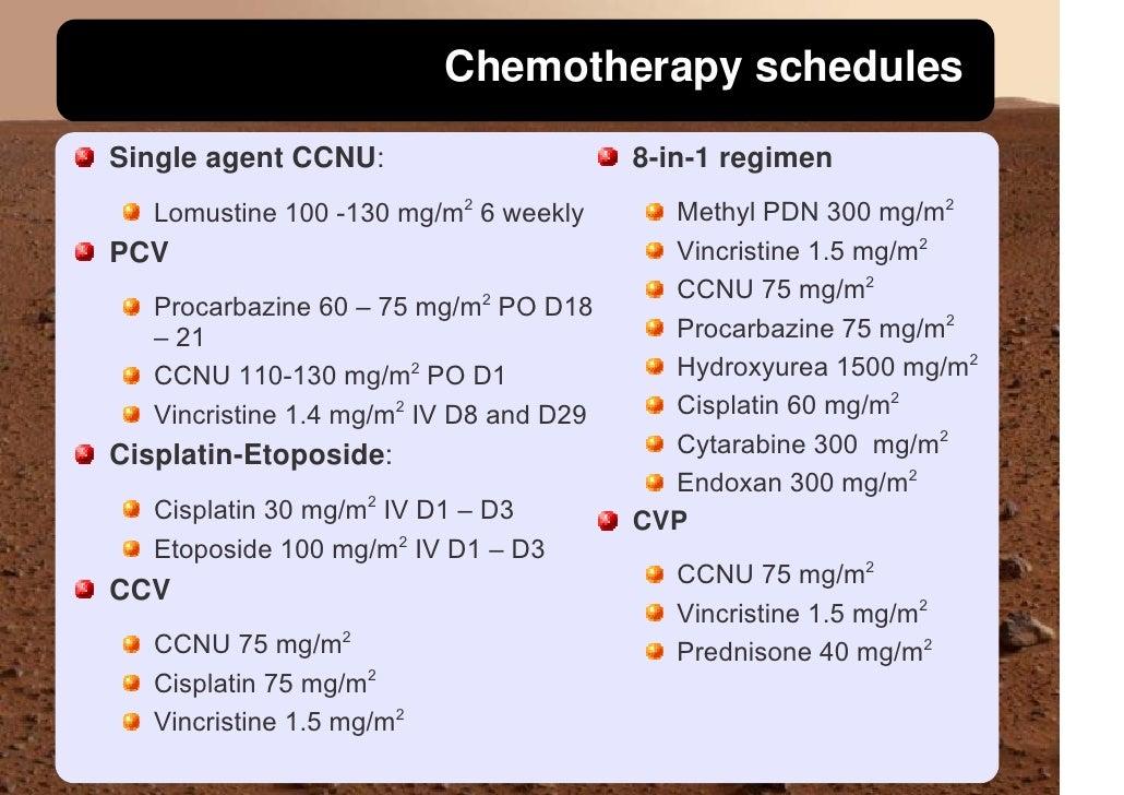 Chemotherapy schedules  Single agent CCNU:                       8-in-1 regimen                                           ...
