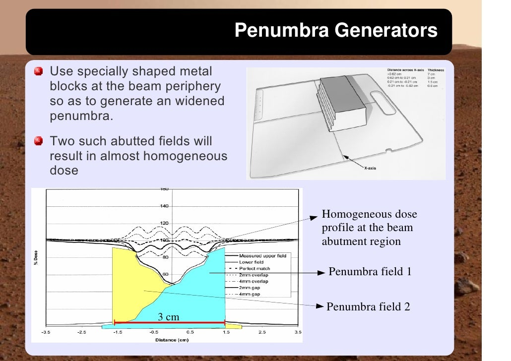 Penumbra Generators Use specially shaped metal blocks at the beam periphery so as to generate an widened penumbra. Two suc...
