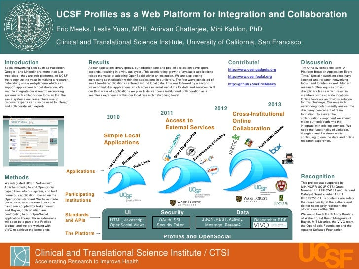 UCSF Profiles as a Web Platform for Integration and Collaboration                                     Eric Meeks, Leslie Y...