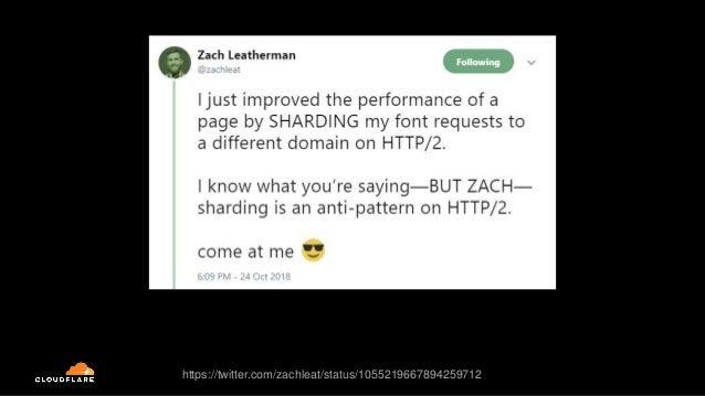 Server Support (in Practice) https://Ishttp2fastyet.com