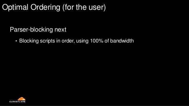 Optimal Ordering (for the user) Async user-facing resources • Visible images • Async/defer scripts • Non-visible images