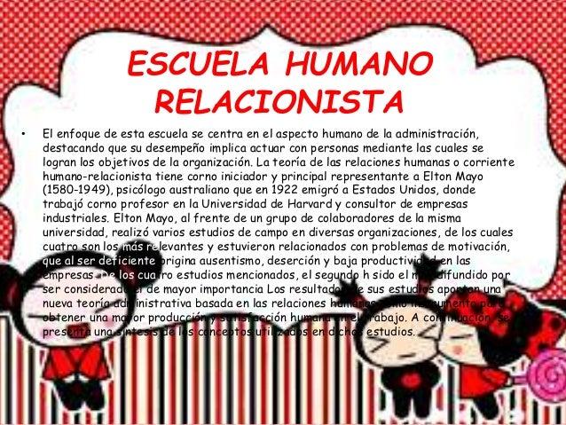 ESCUELA HUMANO RELACIONISTA • El enfoque de esta escuela se centra en el aspecto humano de la administración, destacando q...
