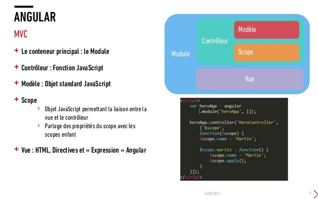 Converting an AngularJS x App to Angular 7
