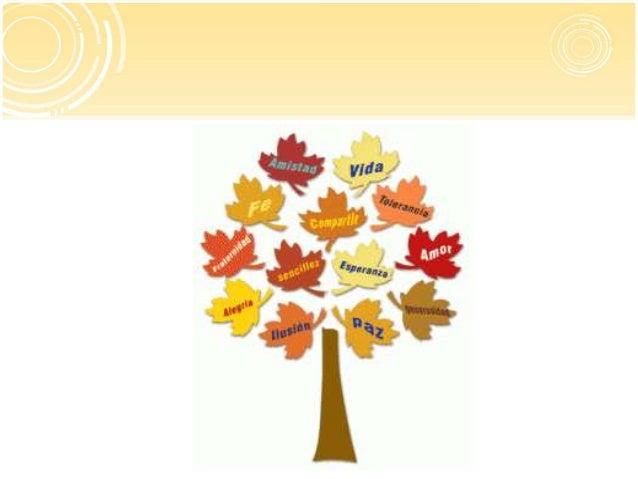 Texto: http://www.melhorenaescola.r7.com/artigos/papo- serio/gentileza-gera-gentileza.html