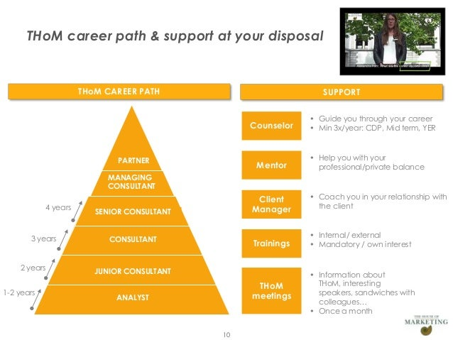 THoM career path & support at your disposal                           THoM CAREER PATH                           SUPPORT  ...
