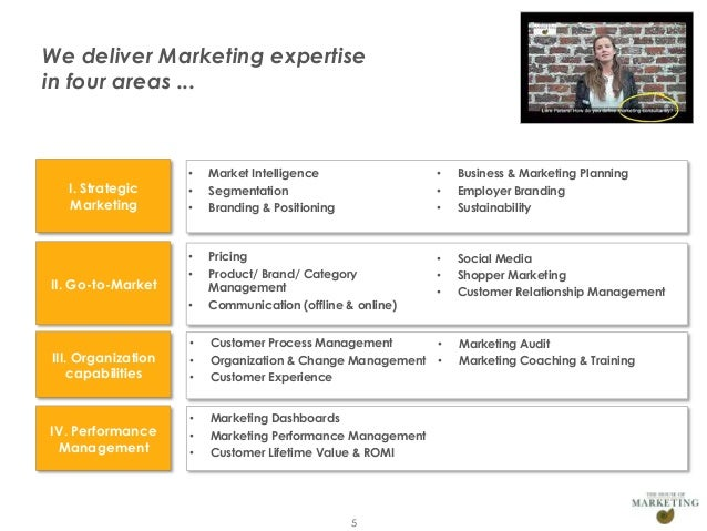 We deliver Marketing expertise       in four areas ...                               •   Market Intelligence              ...