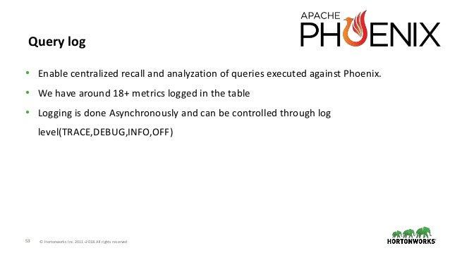 Meet HBase 2 0 and Phoenix-5 0