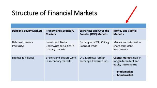 Meeting 1 - Capital Markets (Capital market)