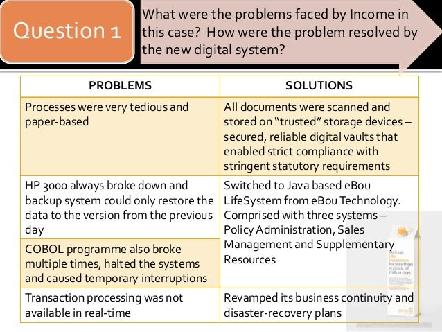 ntuc income case study answers