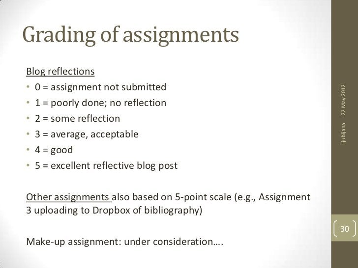 Grading of assignmentsBlog reflections• 0 = assignment not submitted                                                      ...