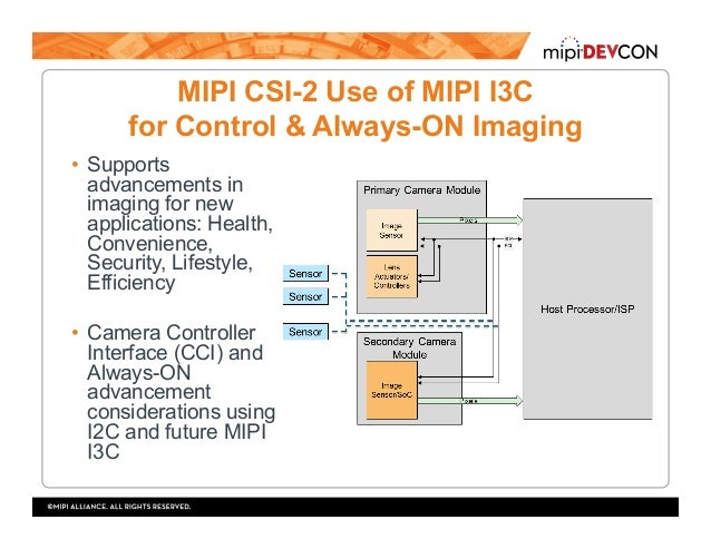 MIPI DevCon 2016: Meeting Demands for Camera and Sensor Interfaces in…