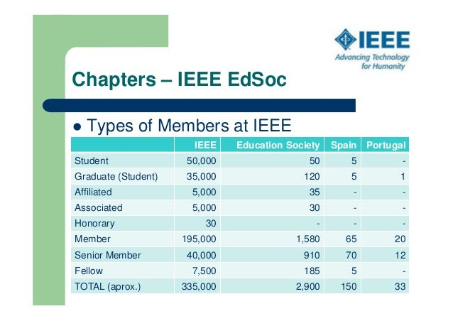 how to get ieee membership