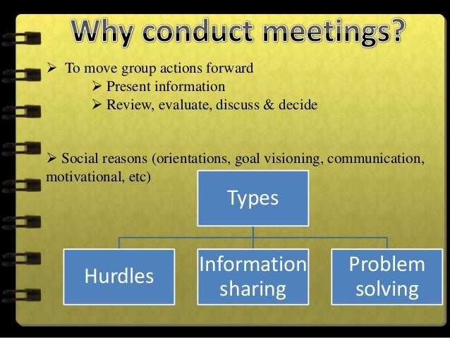  Plan for both- meeting content and meeting process1. BE SPECIFICObjective Outcome