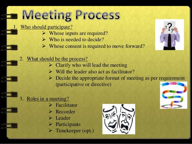 4. Pre and post Meeting CommunicationPre Meeting• Agenda• Participants• Time and Place• Preparation ofmaterials• List of a...