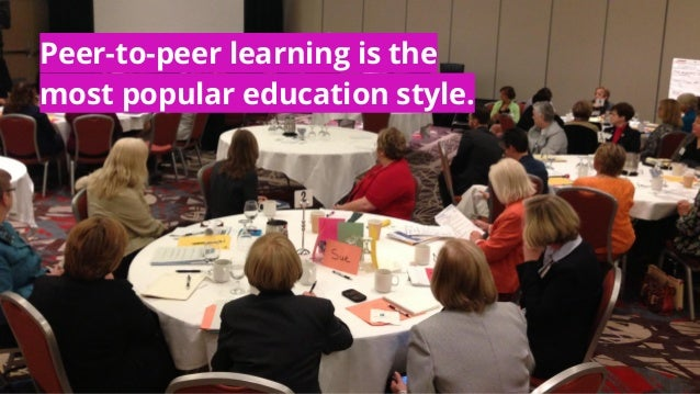 Peer-to-peer learning is the most popular education style.