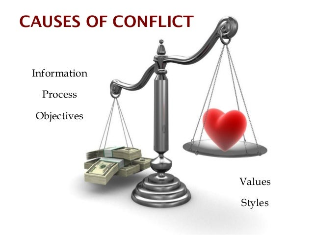 CAUSES OF CONFLICT Information   Process Objectives                     Values                     Styles
