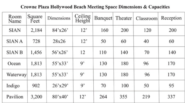 Meetingspecs at the Crowne Plaza Hollywood Beach