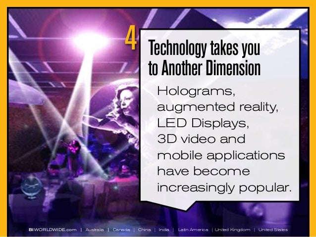 4  Technology takes you to Another Dimension Holograms, augmented reality, LED Displays, 3D video and mobile applications ...
