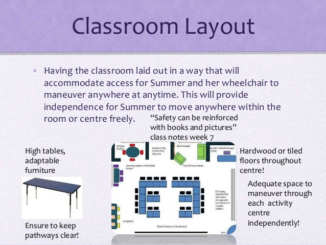 Classroom Design For Wheelchairs ~ Meeting the needs of children and families