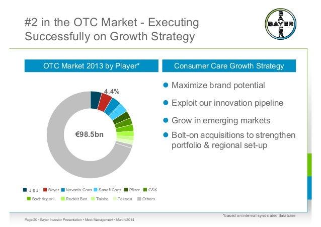 Otc trading strategies