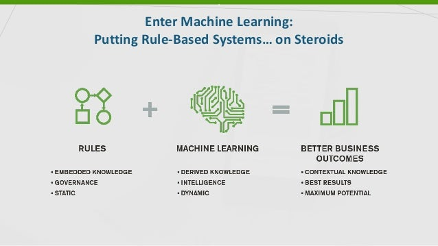 Enter Machine Learning: Putting Rule-Based Systems… on Steroids .