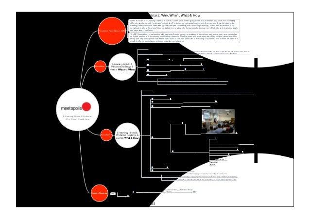 E-Learning, Hybrid & Webinars; Why, When, What & How                                                                      ...