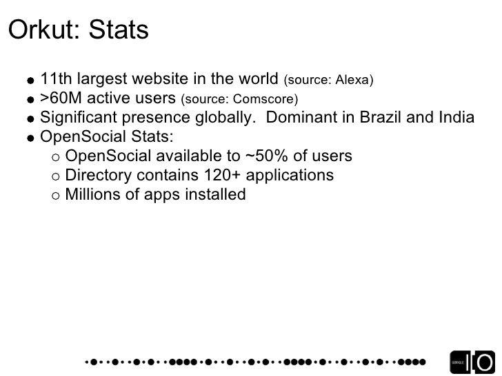 Orkut: OS Timeline  To Date....  November - Sandbox launched  December - v0.6  January - v0.7  March - Limited release  Ap...