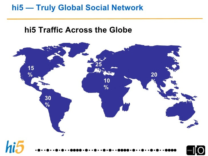 hi5 User Demographics