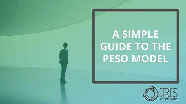 myirispr.com A SIMPLE GUIDE TO THE PESO MODEL