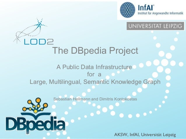 Creating Knowledge out of Interlinked Data http://dbpedia.org  Meetup Mannheim– 2014/02/23 – Page 1  The DBpedia Project A...