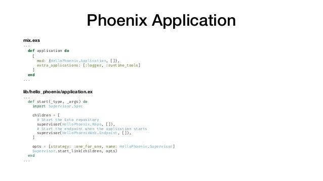 Phoenix Application mix.exs ... def application do [ mod: {HelloPhoenix.Application, []}, extra_applications: [:logger, :r...