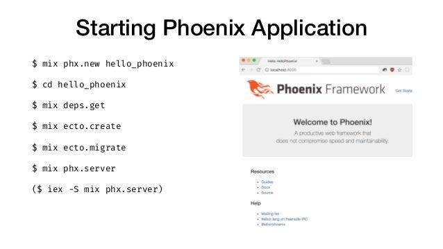 Starting Phoenix Application $ mix phx.new hello_phoenix $ cd hello_phoenix $ mix deps.get $ mix ecto.create $ mix ecto.mi...