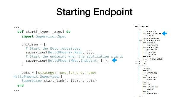Starting Endpoint ... def start(_type, _args) do import Supervisor.Spec children = [ # Start the Ecto repository superviso...