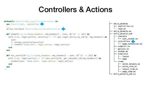 Controllers & Actions defmodule EHealth.Web.LegalEntityController do use EHealth.Web, :controller ... action_fallback EHea...