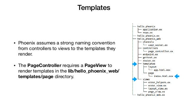 • Phoenix assumes a strong naming convention from controllers to views to the templates they render.   • ThePageControlle...