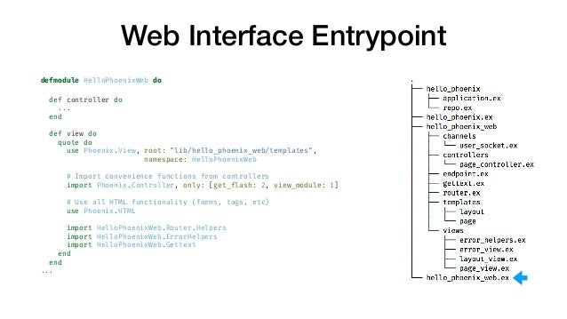 Web Interface Entrypoint defmodule HelloPhoenixWeb do def controller do ... end def view do quote do use Phoenix.View, roo...