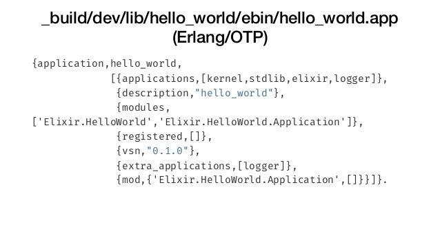 _build/dev/lib/hello_world/ebin/hello_world.app (Erlang/OTP) {application,hello_world, [{applications,[kernel,stdlib,elixi...