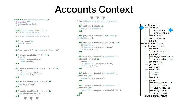 "Accounts Context defmodule HelloPhoenix.Accounts do @moduledoc """""" The Accounts context. """""" import Ecto.Query, warn: fals..."