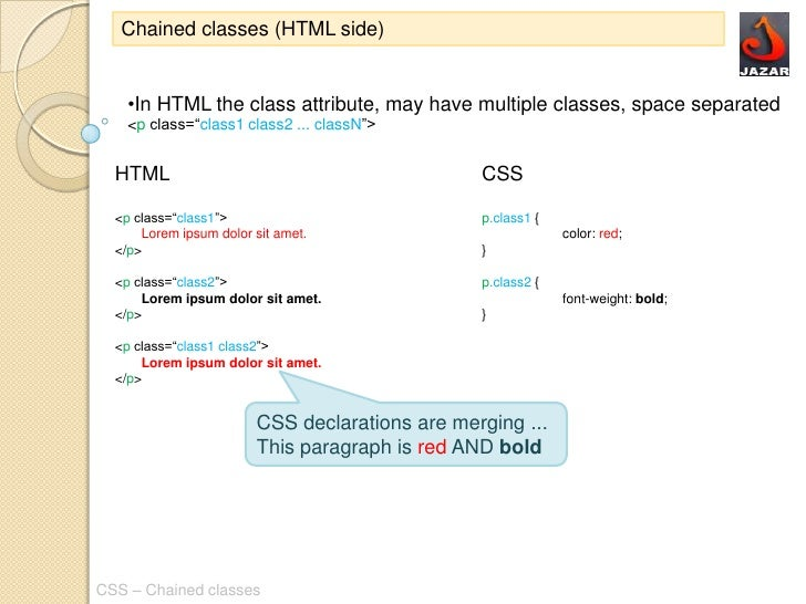 how to create css class in html