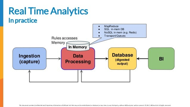 Big Data Best Practices on GCP