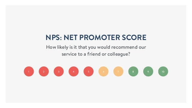 1 2 3 4 5 6 7 108 9 NPS: NET PROMOTER SCORE How likely is it that you would recommend our service to a friend or colleague?