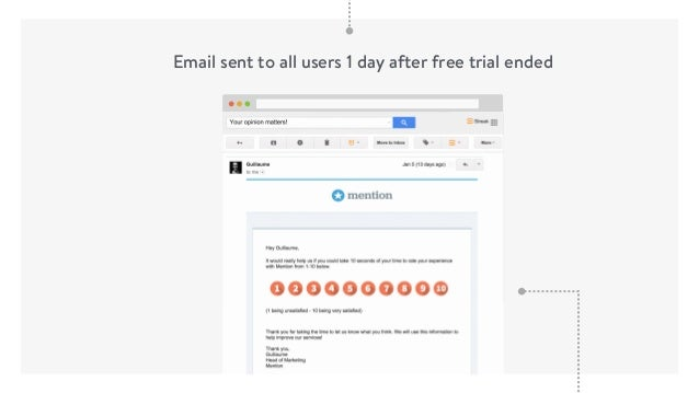 Email sent to all users 1 day after free trial ended