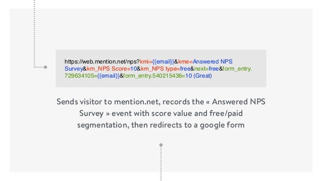 Sends visitor to mention.net, records the «Answered NPS Survey» event with score value and free/paid segmentation, then ...