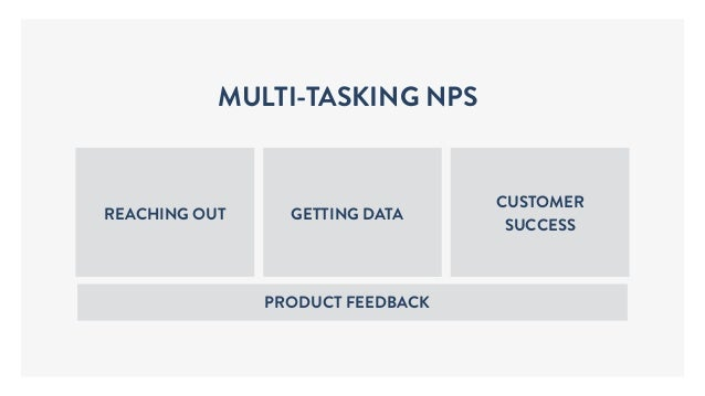 In the end, data gives you the «what» NPS GIVES YOU THE «WHY»