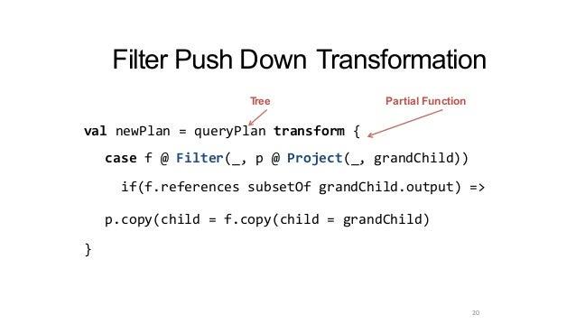 Filter Push Down Transformation val newPlan = queryPlan transform { case f @ Filter(_, p @ Project(_, grandChild)) if(f.re...