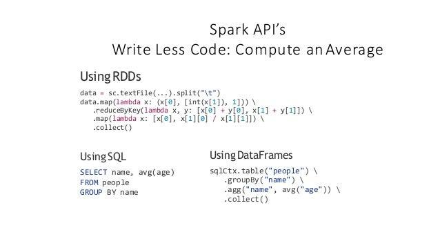 "SparkAPI's WriteLessCode:Computean Average Using RDDs data = sc.textFile(...).split(""t"") data.map(lambda x: (x[0], [..."