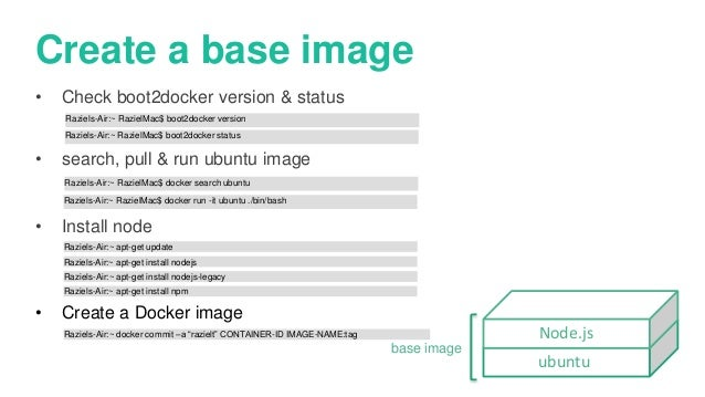 Building a micro-service using Node js and Docker - Part #1